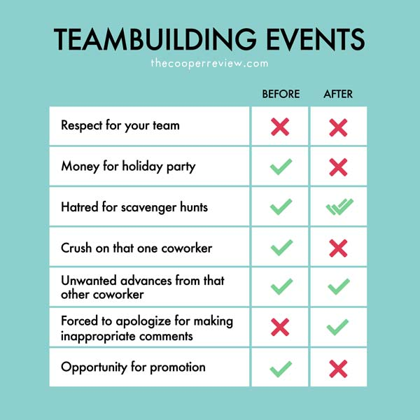 Team building event